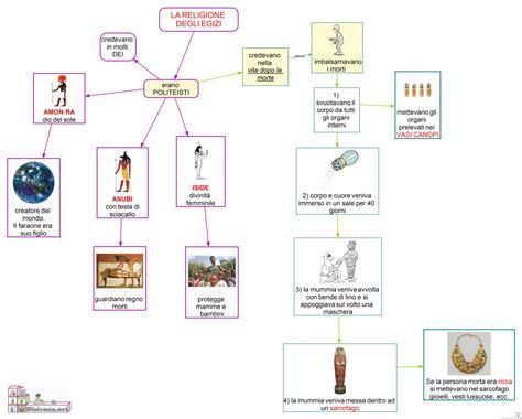 rino nella storia i persiani gli egizi sc elementare aiutodislessia net