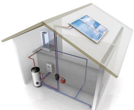 camini termici prezzi impianto solare termico cordivari a circolazione forzata