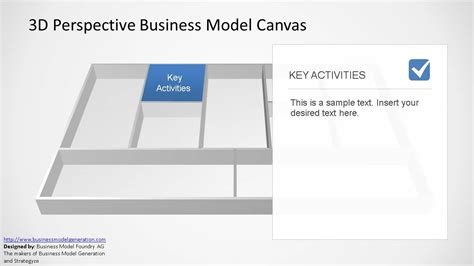 canvas business model template ppt 3d perspective business model canvas powerpoint template slidemodel