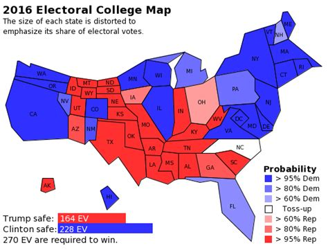 the electoral map presidential race ratings and swing today s electoral college map
