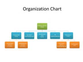 business structure chart template best photos of small company organizational chart small