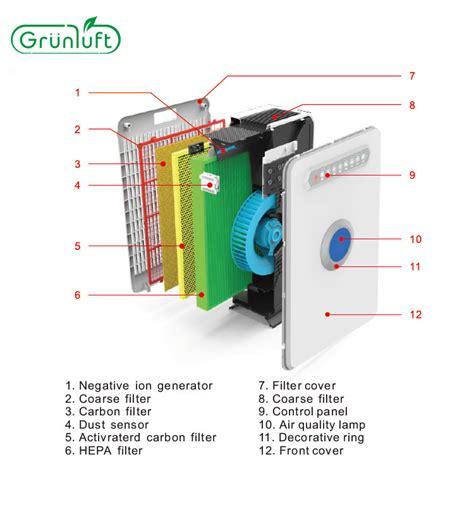advanced large air purifier buy air purifierlarge air