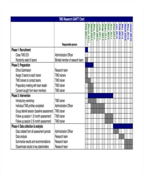 Gantt Chart Of Research by 7 Gantt Chart Exles Sles