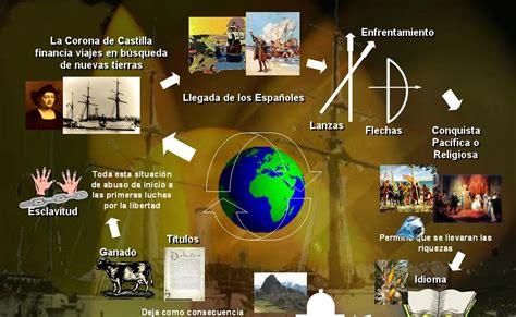 s 237 mbolos de la resistencia en venezuela fotos es mas vida triptico sobre la resistencia indigena 12 de octubre d