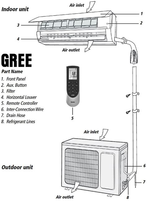 gree air conditioner wiring diagram wiring diagram with