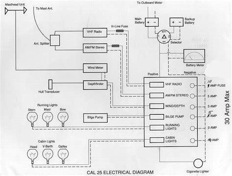 quintrex boat wiring diagram quintrex wiring diagram