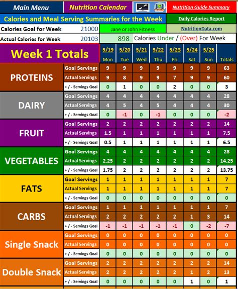 P90x Spreadsheet by P90x Plus 171 Excel Workout Tools