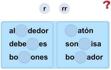 palabra layout en español palabras con doble rr en medio de vocales wroc awski