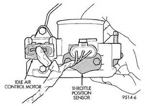 dodge neon iac wiring diagram dodge get free image about