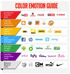 colors and emotions no bullshit advice for choosing a logo you ll linkedin