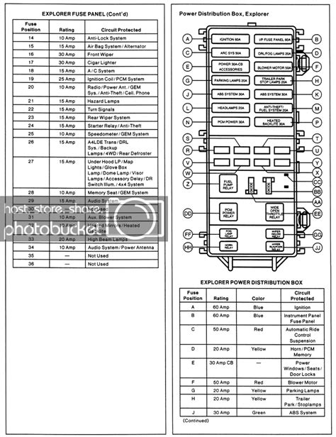 fuse box diagram    ford explorer  fixya