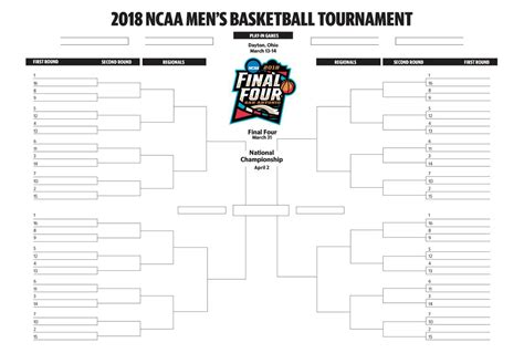 blank march madness bracket template bracket template printable bracket template all