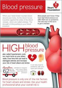 Blood pressure information sheet