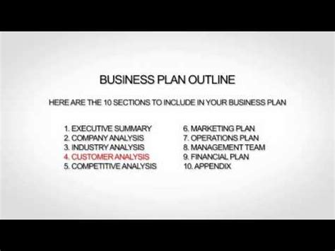 interior design business plan