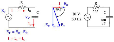 impedance of capacitor and resistor in series lessons in electric circuits volume ii ac chapter 4