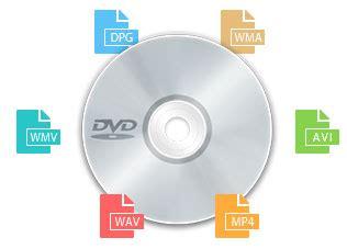 format dvd ke mp4 vidon dvd ripper rip dvd to mp4 mkv avi rip dvd for