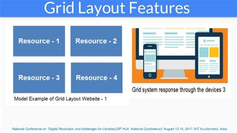 grid layout library grid layout of library website for accelerating the uses