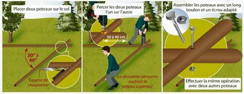 Fabrication Balancoire by Comment Fabriquer Une Balan 231 Oire