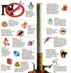 Sk nitar 1 1 malaysia membanteras dadah