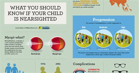 Eye Care What You Should 2 by What You Should If Your Child Is Nearsighted