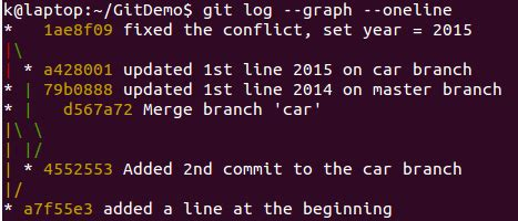 git tutorial merge conflict tutorial git and github merge conflicts with simple