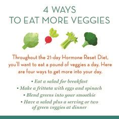 Detox Diet For Menopause by 1000 Images About The Hormone Reset Diet On