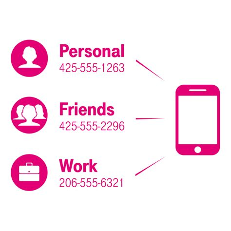 t mobile numbers t mobile digits digits rate plan stay connected