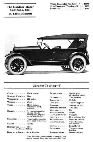 1924 Gardner Touring Car For Sale   Car And Classic