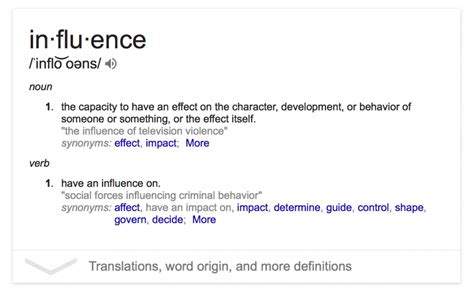 blogger hindi meaning forex sphere of influence meaning in hindi dabilaca s blog