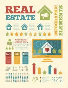 real estate infographic template 1 infographicsource