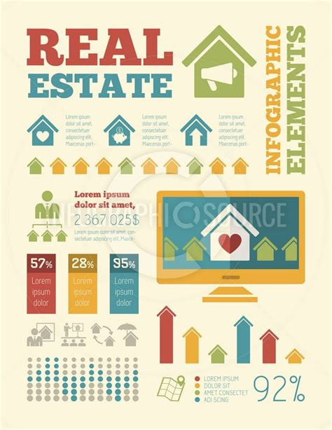 Resume Sample Cs by Real Estate Infographic Template 1 Infographicsource