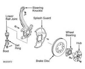 1997 Honda Accord Rotor Removal 1997 Honda Accord Front Rotors Brakes Problem 1997 Honda
