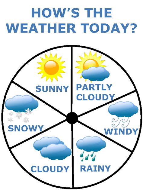 printable weather poster weather wheel poster
