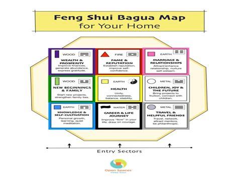 feng shui bedroom bagua small master bedroom layout feng shui bagua map printable