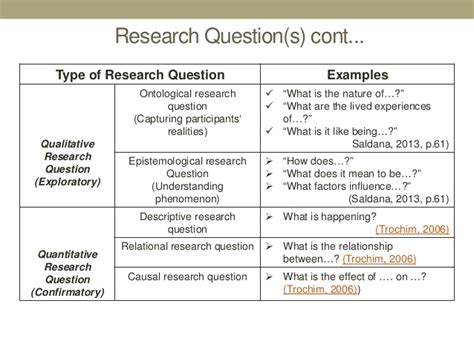 qualitative research guide template qualitative research study template