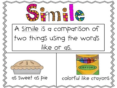 simile picture books between the lines similes make me smile