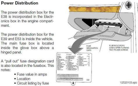 bmw e39 pdc wiring diagram bmw e39 engine wiring diagram
