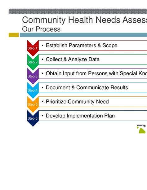 Community Health Needs Assessment Process Community Health Assessment Template