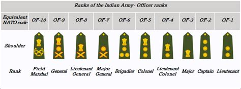 jim ovia why 825 million means nothing to me the indian army ranks ankush tiwari