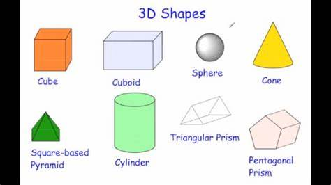 3d Shapes Pictures And Names Names of 3d shapes video 3