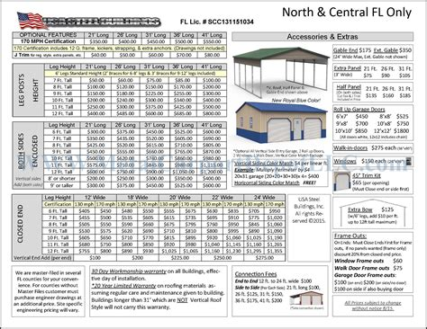 Metal Carport Buildings Prices by Metal Carport Buildings Florida Pricing Metal