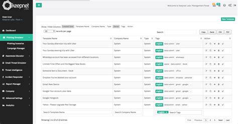 Phishing Awareness Email Template Use Phishing Simulations Phishing Awareness Email Template
