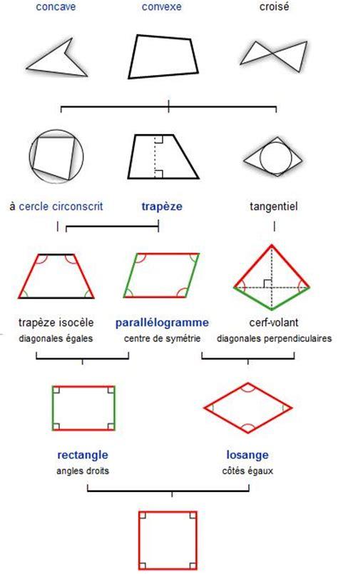 somma angoli interni trapezio quadrilatero