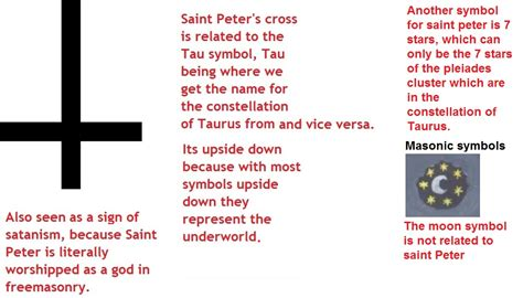 saint peter s cross truth control