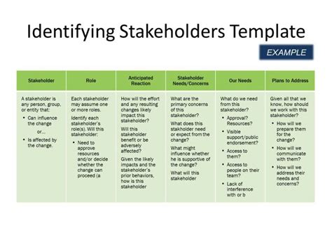 change impact assessment template stakeholder analysis kevin dr organizational