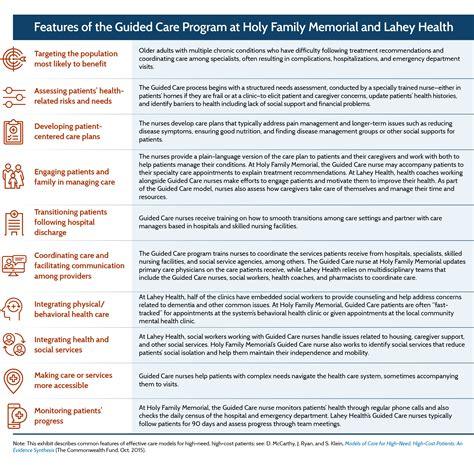 Patient Care Essay by Write My Essay 100 Original Content Patient Centered Nursing Essay Nnc
