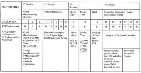 Yamaha Atv Vin Number Location   Car Interior Design