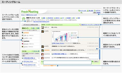 chat rooms list magnachat create your own exciting chat and chatrooms