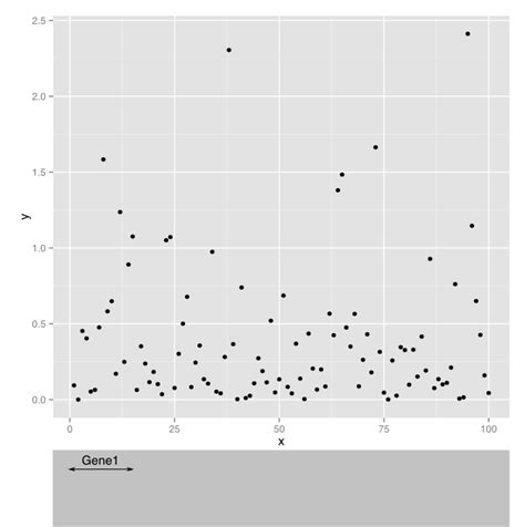 ggplot2 theme plot margin r annotate below a ggplot2 graph stack overflow