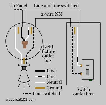 wiring light to switch diagram light free printable wiring